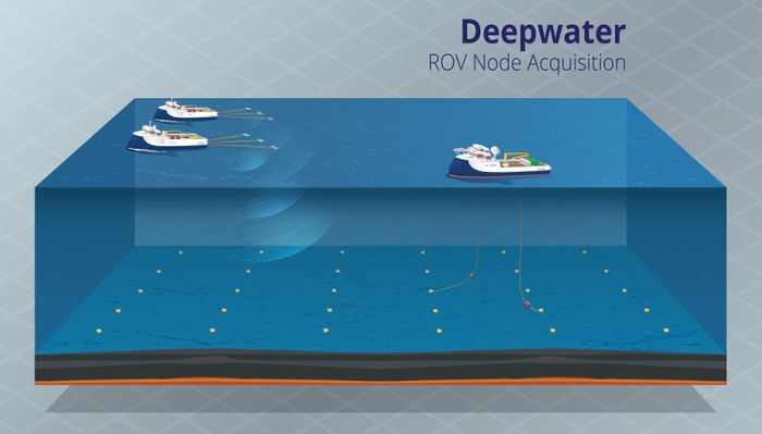 Shearwater enters deepwater OBS market