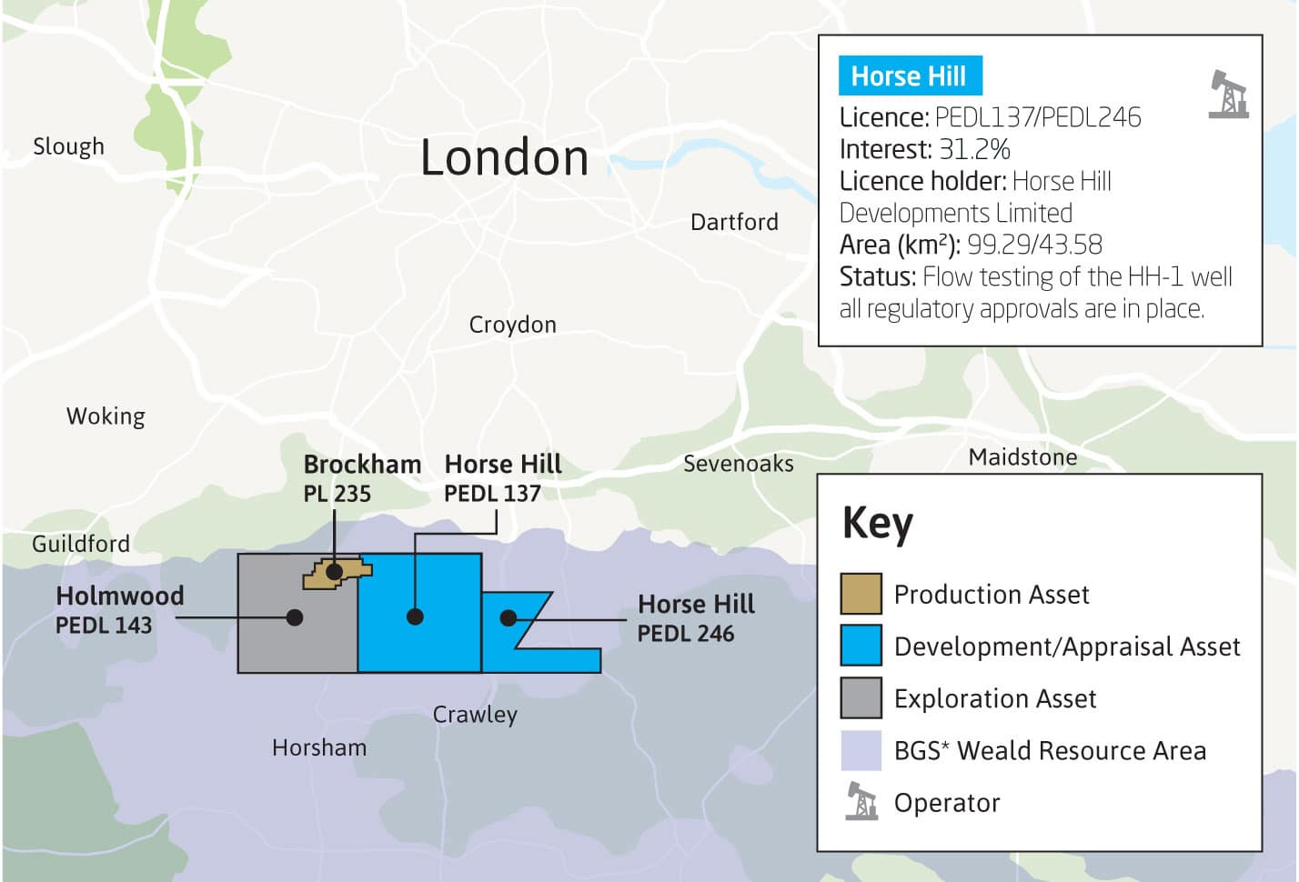 UK onshore: Horse Hill field approved for production