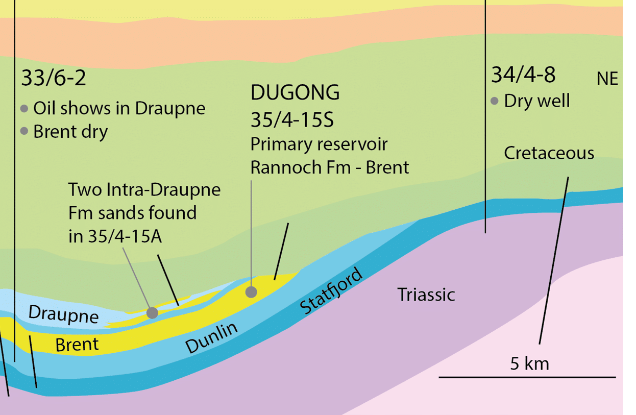 Two more wells to be drilled soon on Dugong